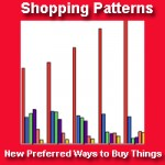 Shopping_patterns_by_age_200_new