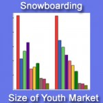 Snowboarding_size_200[1]