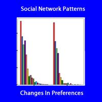 socialnetworks_gender_200_new
