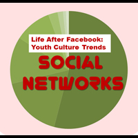 social_networks2_200